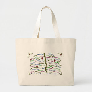 Who We Are in Christ Tote Bags