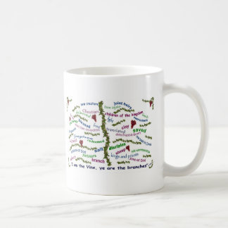 Who We Are in Christ Mugs