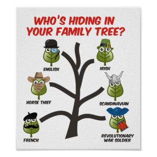 Who's Hiding In Your Family Tree Print