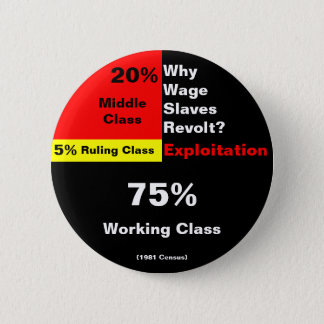 why do wage slaves revolt? button