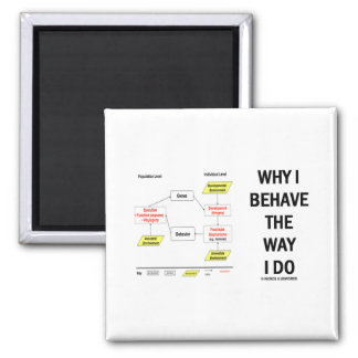 Why I Behave The Way I Do (Sociobiology) 2 Inch Square Magnet