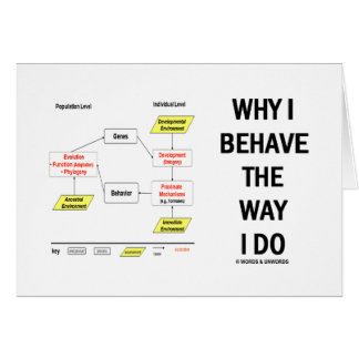 Why I Behave The Way I Do (Sociobiology) Greeting Card