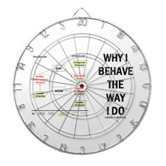 Why I Behave The Way I Do Sociobiology Dartboards