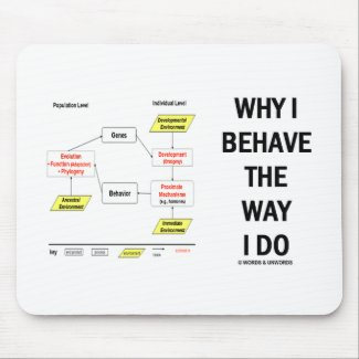 Why I Behave The Way I Do (Sociobiology) Mouse Pads