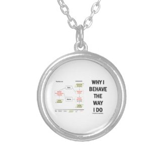 Why I Behave The Way I Do Sociobiology Personalized Necklace