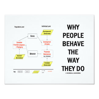 Why People Behave The Way They Do 4.25x5.5 Paper Invitation Card