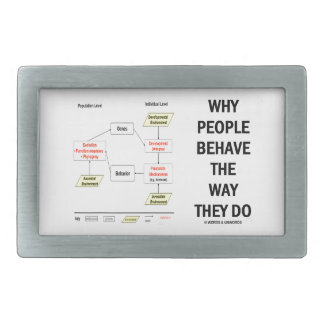 Why People Behave The Way They Do (Sociobiology) Rectangular Belt Buckle