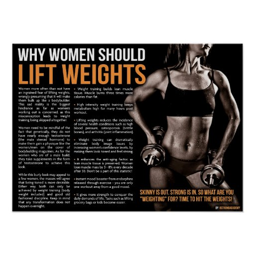 Why Women Should Lift Weights Poster