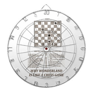 Why Wonderland Is Like A Chess Game (Preface) Dartboard With Darts