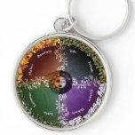 Wicca Rustica: Wheel of the Year Keychain