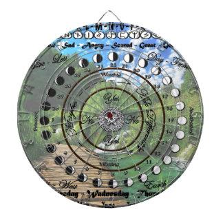 Wiccan Pagan Pendulum Chart Dartboard With Darts