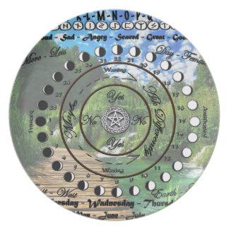 Wiccan Pagan Pendulum Chart Dinner Plate