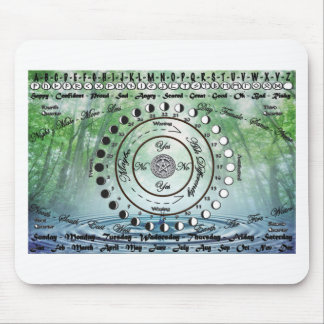 Wiccan Pagan Pendulum Chart Mouse Pad