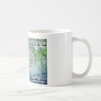 Wiccan Pagan Pendulum Chart Classic White Coffee Mug