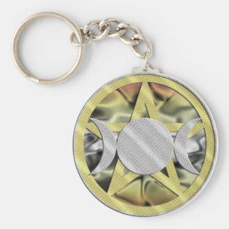 Wiccan Pentagram Keychain