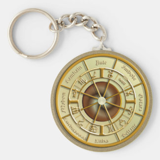 Wiccan Wheel of the Year Keychain