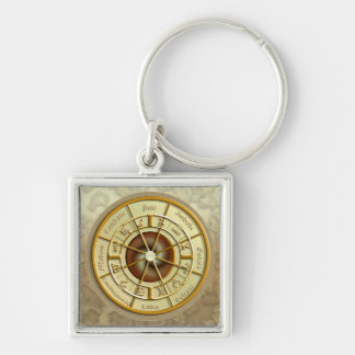 Wiccan Wheel of the Year Premium Keychains