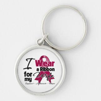 Wife - Multiple Myeloma Ribbon Key Chains