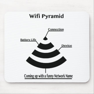 Wifi Pyramid Mouse Pad
