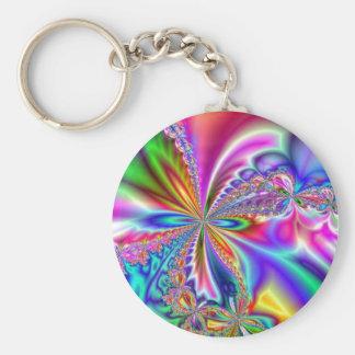 Wild dreams basic round button keychain