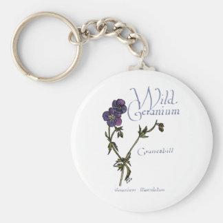 Wild Geranium Keychain