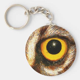 Wildcat Eye Close Up Keychain