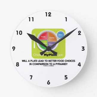 Will A Plate Lead To Better Food Choices Pyramid Wallclock
