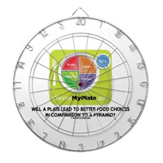 Will A Plate Lead To Better Food Choices Pyramid Dartboards