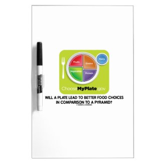 Will A Plate Lead To Better Food Choices Pyramid Dry-Erase Boards