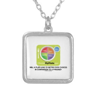 Will A Plate Lead To Better Food Choices Pyramid Necklace