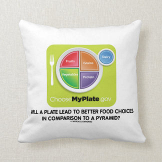 Will A Plate Lead To Better Food Choices Pyramid Throw Pillow