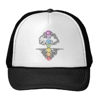 will rootschakras hat