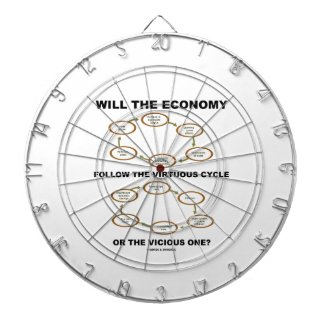 Will The Economy Follow The Virtuous Cycle Vicious Dartboard With Darts