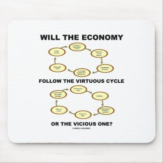 Will The Economy Follow The Virtuous Cycle Vicious Mouse Pad