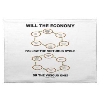 Will The Economy Follow The Virtuous Cycle Vicious Placemats