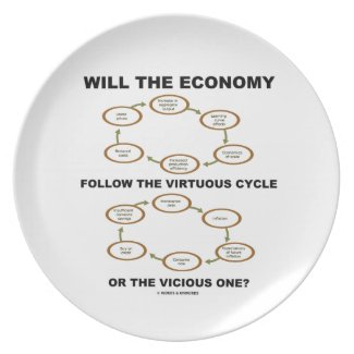 Will The Economy Follow The Virtuous Cycle Vicious Plates