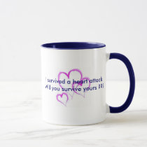 Will you survive your heart attack? mug