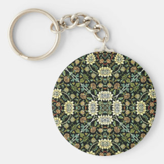 William Morris Style Wallpapered Forestry Pattern Keychain