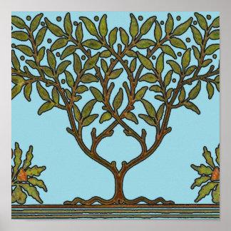 William Morris Vintage Tree Floral Design Poster