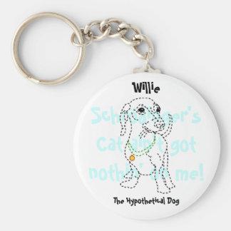 Willie el llavero hipotético del perro