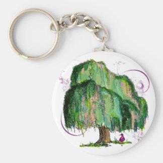 willow wonder keychain