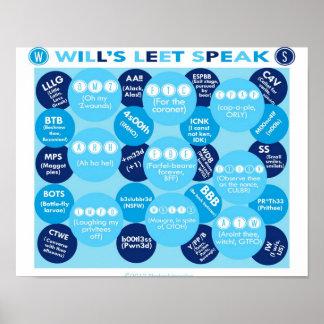 Will's Leet speak Poster