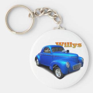 Willys Llaveros Personalizados
