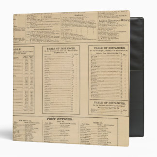 Wilmington business directory 3 ring binder