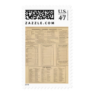Wilmington business directory postage