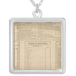 Wilmington business directory silver plated necklace