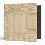 Wilmington business directory vinyl binder