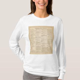 Wilmington Delaware business directory T-Shirt