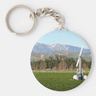 wind machine keychains