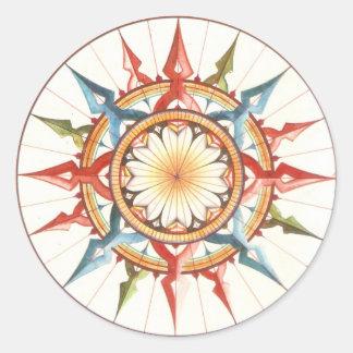 wind rose, compass